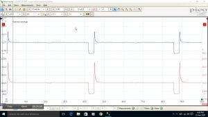 Testing injectors with Picoscope